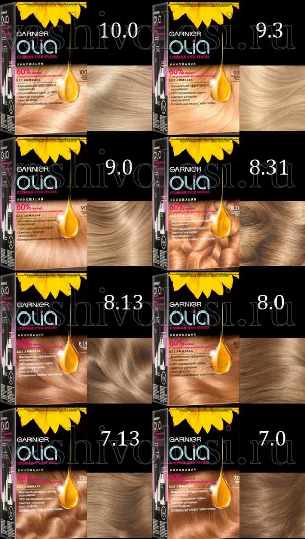 Haarfarbe olia 10 0